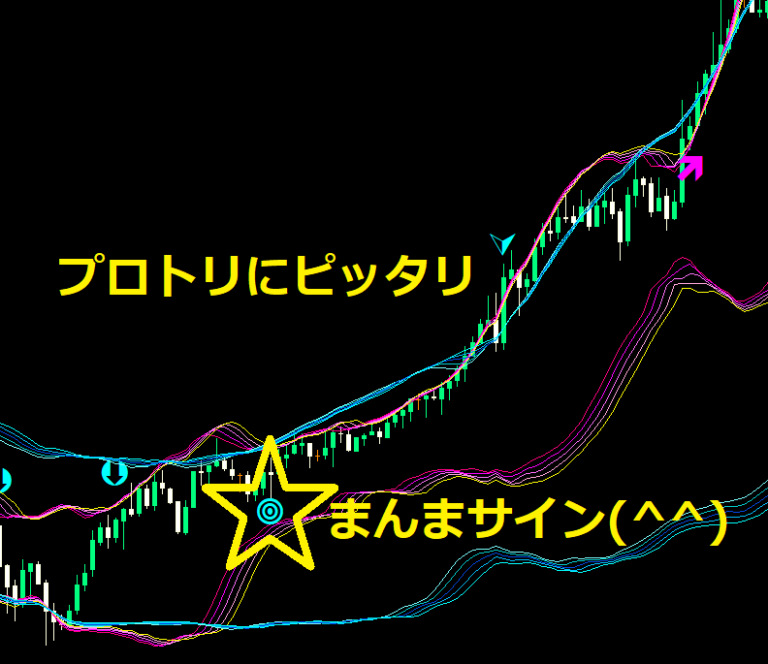 プロトリFXと「まんまサイン」で今日はプラス60pipsで出勤(^^)